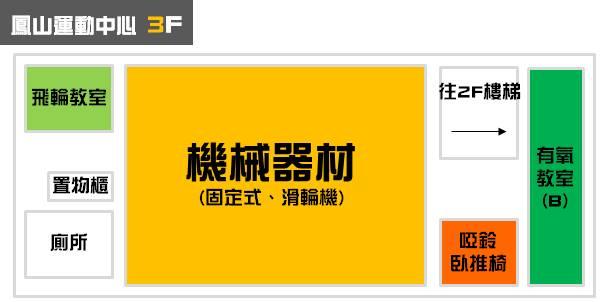 鳳山運動中心健身房 3F環境&器材介紹