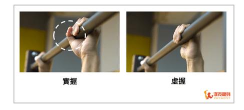 引體向上-握槓方式