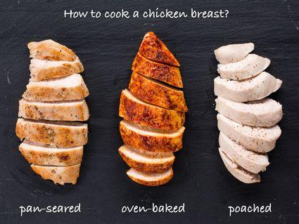 【即食雞胸推薦】9步驟教你怎麼挑選,便宜、高蛋白質的5款CP值超高雞胸肉