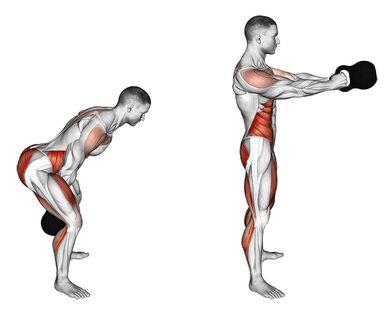 壺鈴擺盪可以練到哪些肌群?有什麼好處?